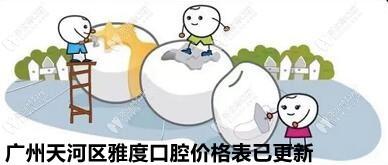 广州天河区雅度口腔价格表更新至2021版,单看种牙收费就不贵