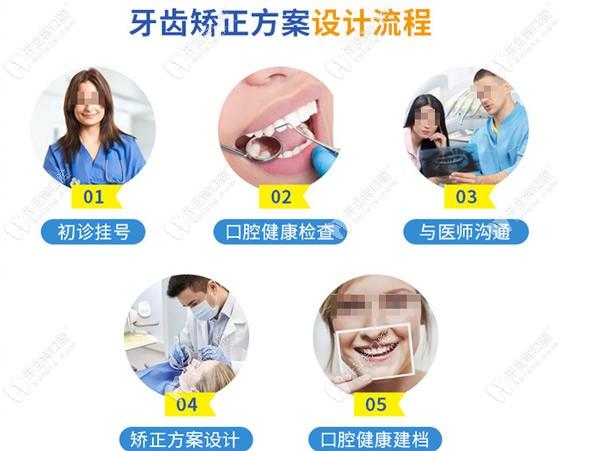 牙齿矫正方案的设计流程