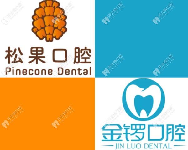 临沂松果口腔的logo