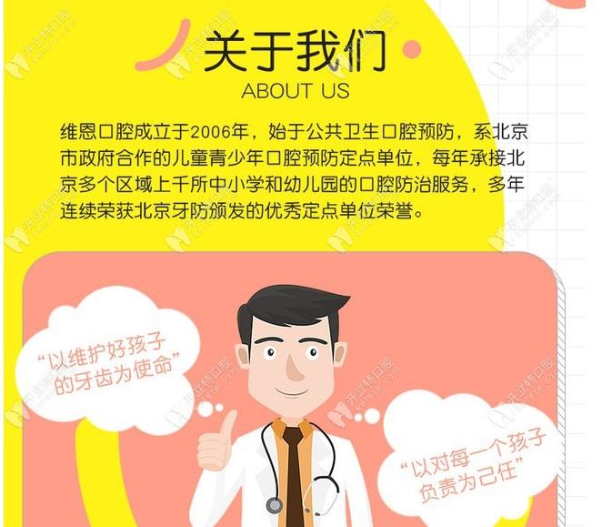 北京维恩口腔相关介绍