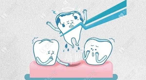 牙齿变长的原因
