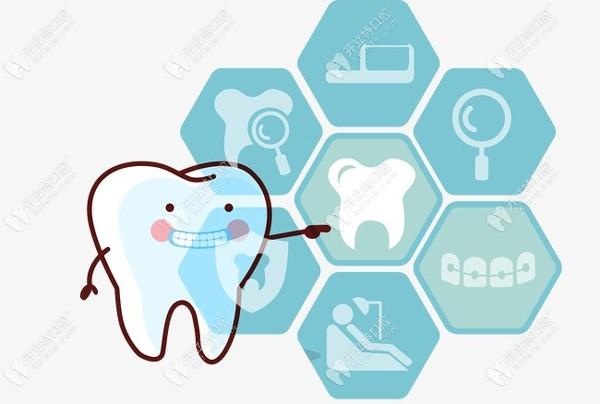 广州公立医院的牙齿正畸价格和私立口腔医院收费一样么