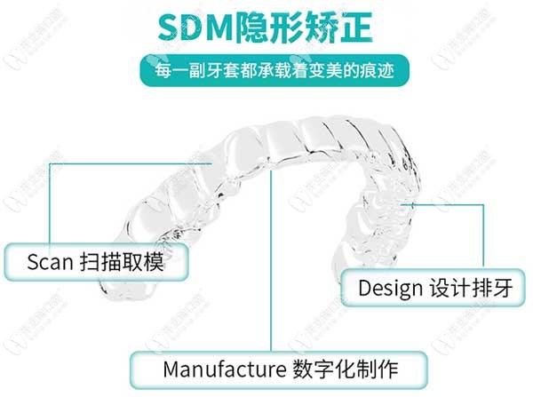 SDM儿童隐形矫正—利用数字化系统可在替牙期完成早期干预