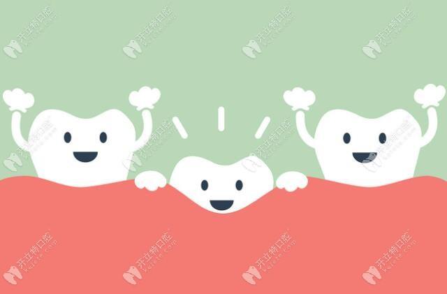 广州儿童牙科医院排名篇,汇集越秀/天河等区看儿牙好的齿科